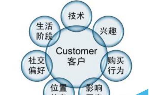 网站怎么优化? 全面优化网站的四个大方向分析